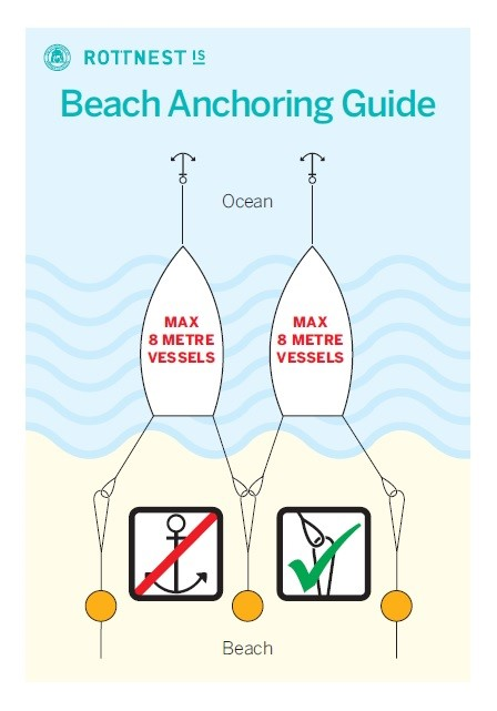 Beach Anchoring Guide